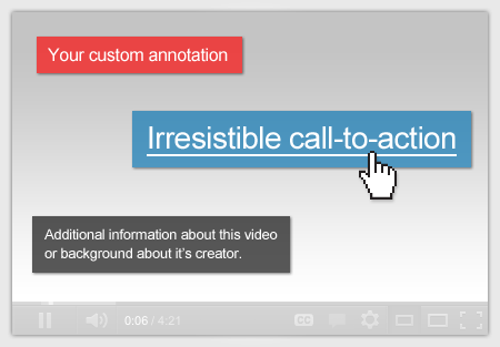 How to Use YouTube Annotations for Marketing Purposes