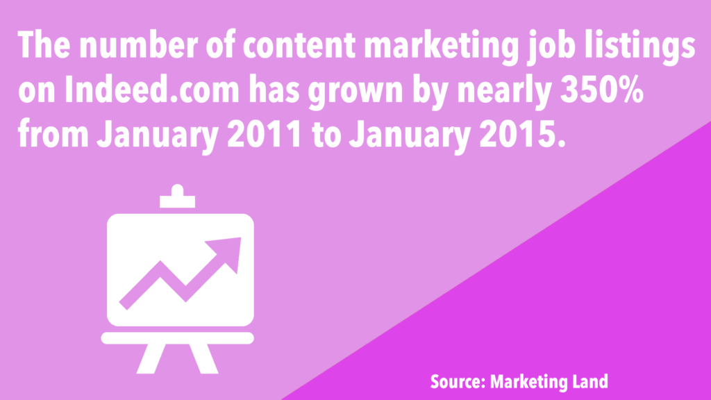 This Year's Need To Know Content Marketing Statistics via BrianHonigman.com