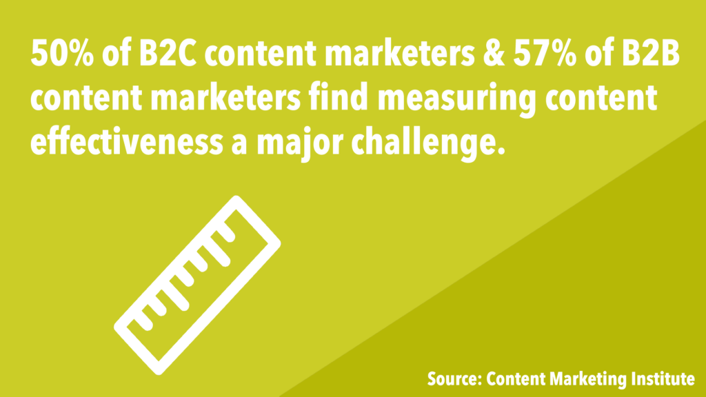 This Year's Need To Know Content Marketing Statistics & Facts