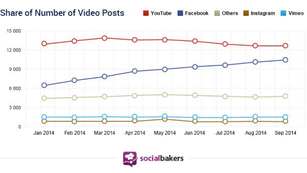 Social-Bakers-Chart-compressor